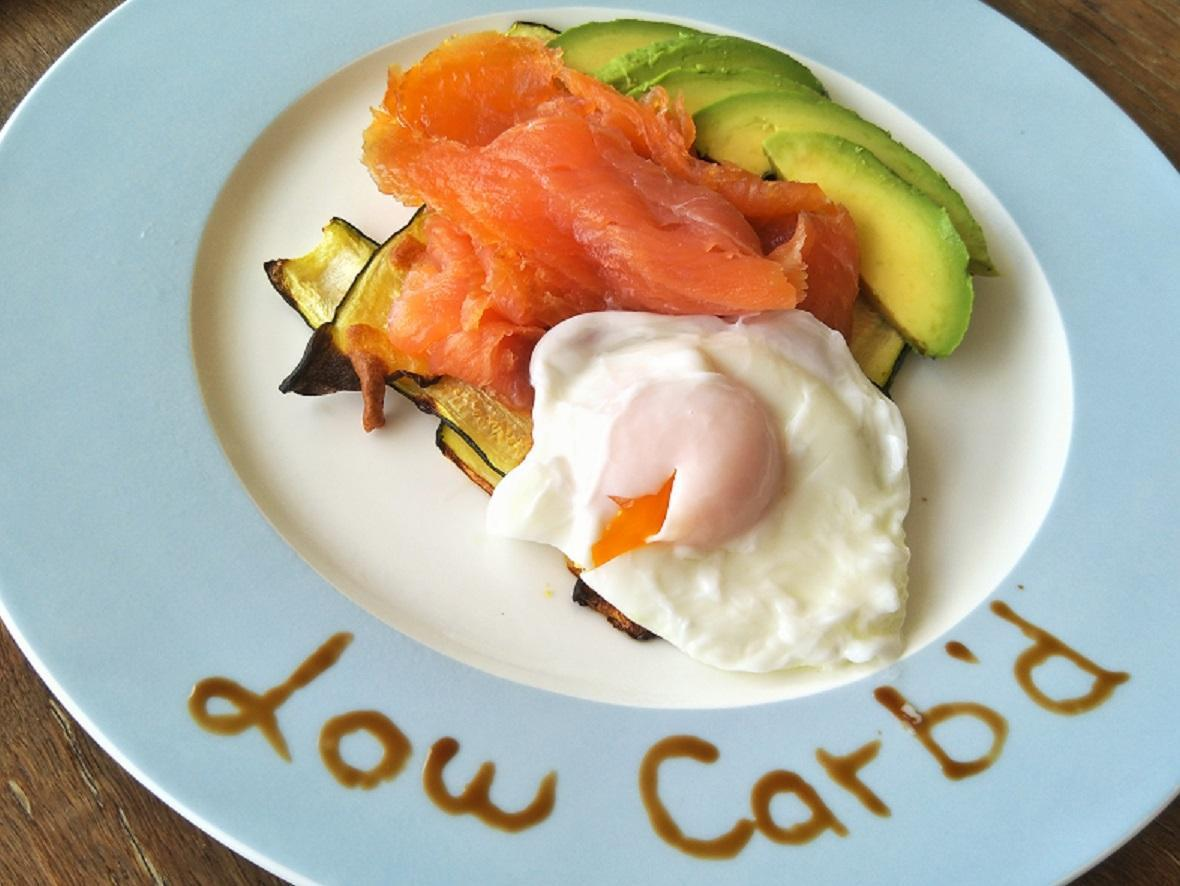 Was ist Low Carb?